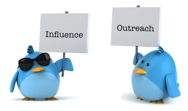 Influence and Outreach