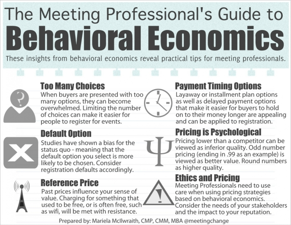 BehavioralInfographic