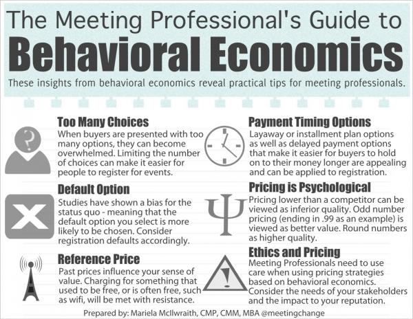 BehavioralInfographic